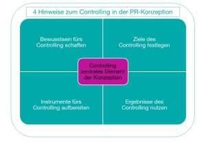 CK_Grafik_Tipps-Controlling