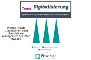 CK_Grafik_Digitalisierung-3
