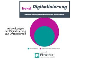 CK_Grafik_Digitalisierung-UK