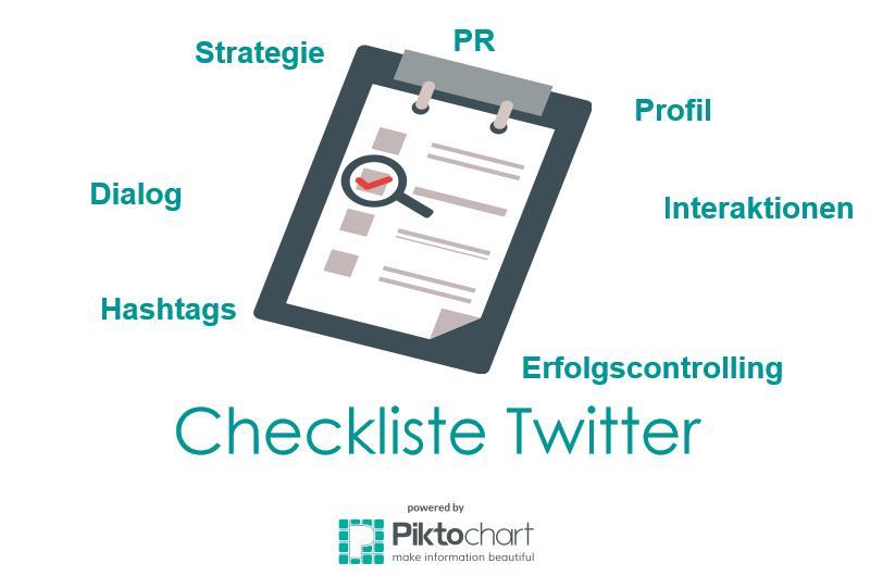 Social Media nutzen, Kompetenz zeigen: Checkliste Twitter für B2B-Unternehmen