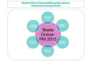 CK_Grafik-Online-PM-2015