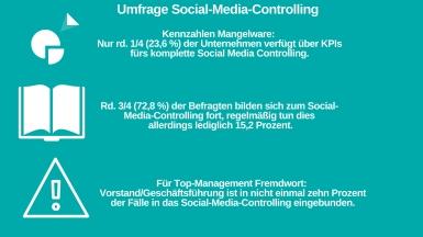 KST_Grafik_Umfrage-Social-Media-Controlling